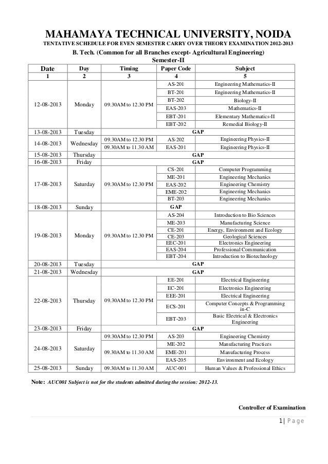 MAHAMAYA TECHNICAL UNIVERSITY, NOIDA TENTATIVE SCHEDULE FOR EVEN SEMESTER CARRY OVER THEORY EXAMINATION 2012-2013 1 | P a ...