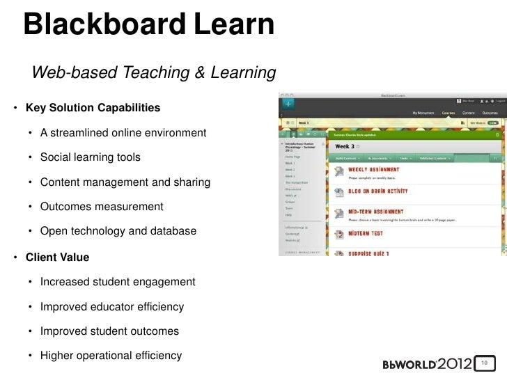 Blackboard Learn Login - University of North Texas