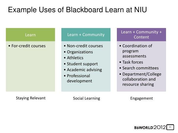 Blackboard - eLearning Learning