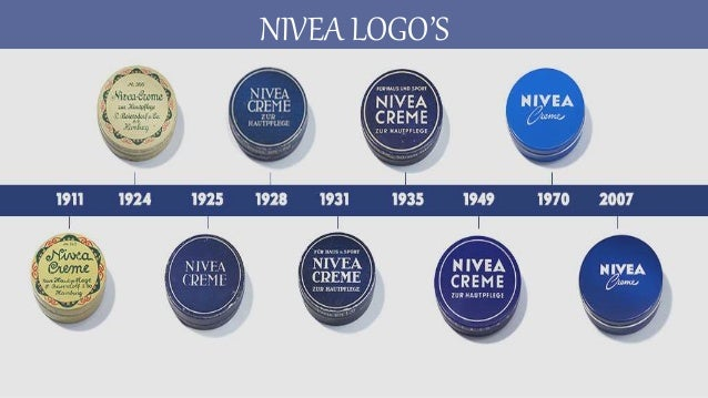 case study nivea for men Nivea case study home  nivea for men, nivea sun, nivea baby, nivea crème, nivea vital, nivea soft, nivea hand, and nivea lip personal care—nivea.