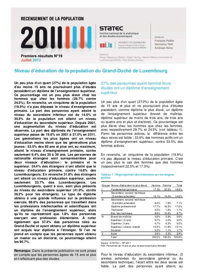 Niveau d'éducation de la population du Grand-Duché de Luxembourg Un peu plus d'un quart (27%) de la population âgée d'au m...