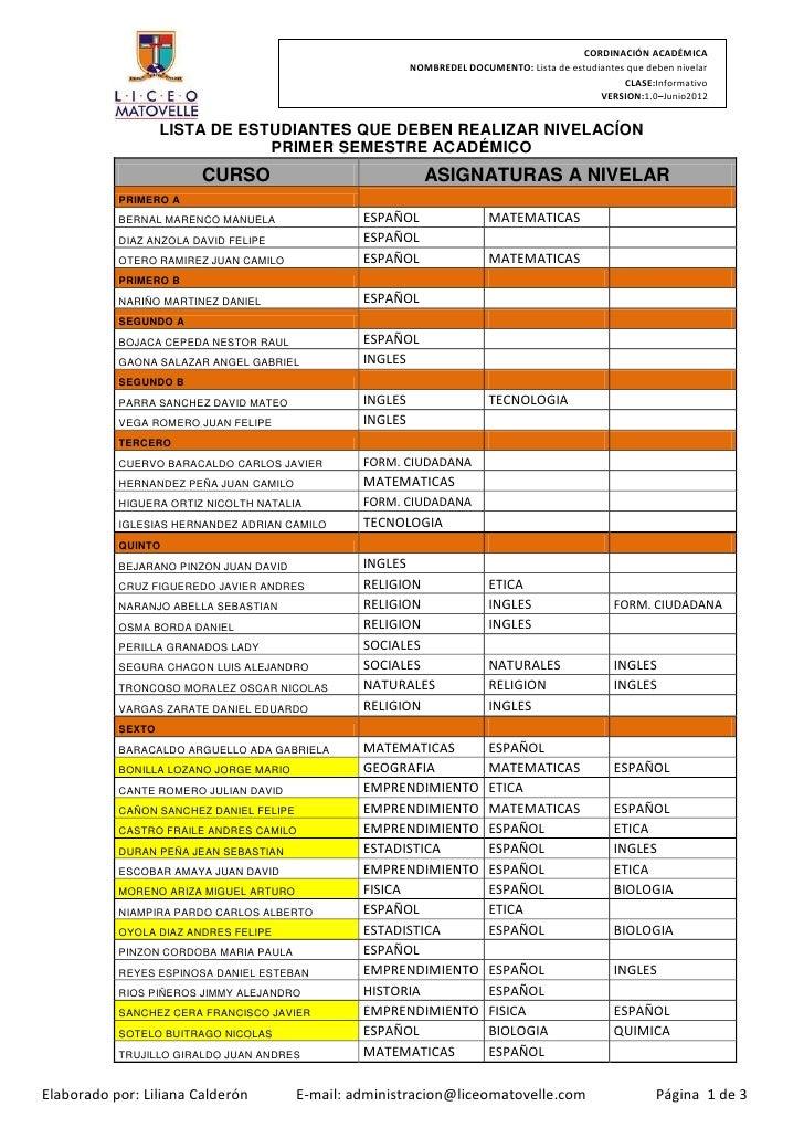 CORDINACIÓN ACADÉMICA                                                           NOMBREDEL DOCUMENTO: Lista de estudiantes ...