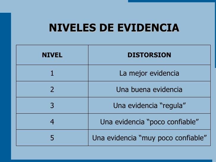 Nivel de evidencia