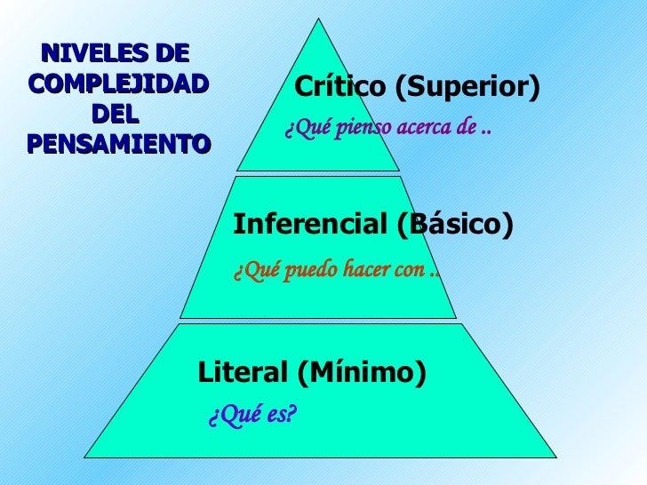 http://image.slidesharecdn.com/niveles-de-complejidad-del-pensamiento-1211722832791685-8/95/niveles-de-complejidad-del-pensamiento-2-728.jpg?cb=1211715666