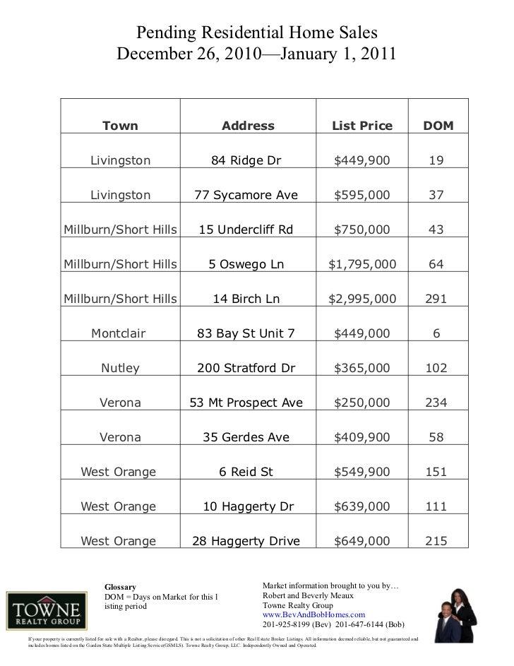 Pending Residential Home Sales                                             December 26, 2010—January 1, 2011              ...