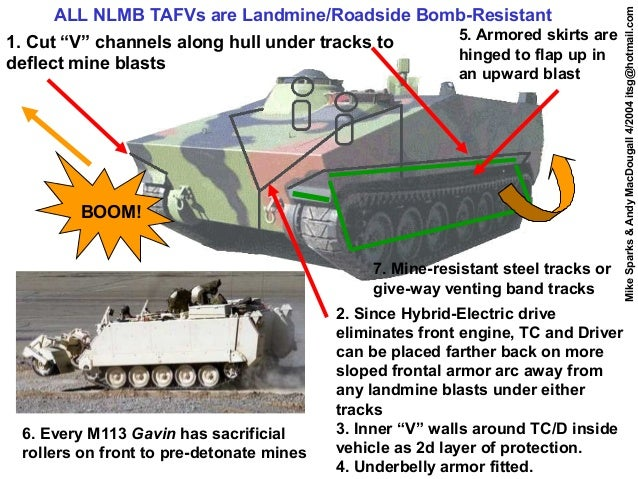 ALL NLMB TAFVs are Landmine/Roadside Bomb-Resistant                                                                       ...