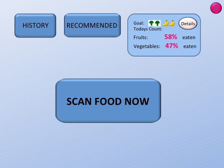 Goal:  Todays Count: Fruits:  58%  eaten Vegetables:  47%  eaten Details SCAN FOOD NOW HISTORY RECOMMENDED
