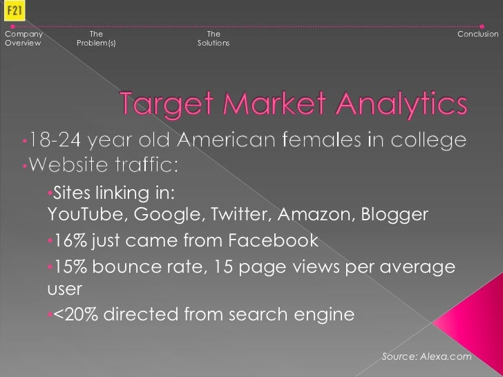 Target Market Analytics<br />Company Overview<br />The Problem(s)<br />The Solutions<br />Conclusion<br /><ul><li>18-24 ye...