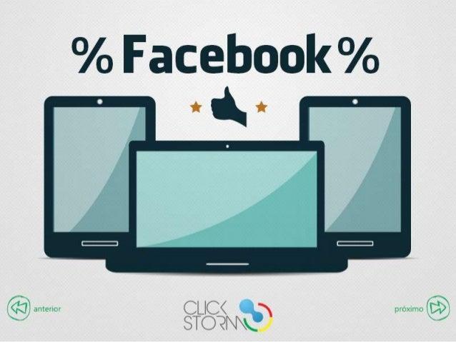 É a maior rede social do mundo e também a mais ativa.