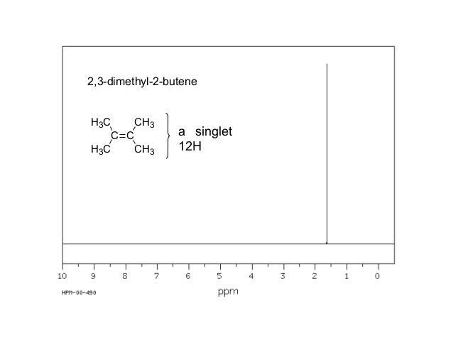 23Dimethyl2butene  Welcome to the NIST WebBook