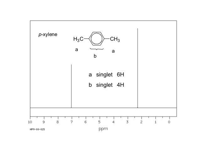 EP0639550B1  Process for producing 23dimethyl2butene