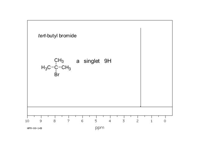 butyl bromide  SigmaAldrich