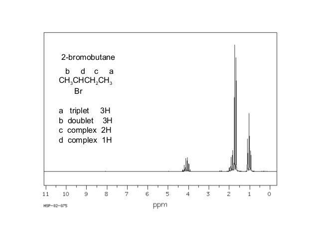 4 Bromobutanone PDF documents  GRANDLIBCOM