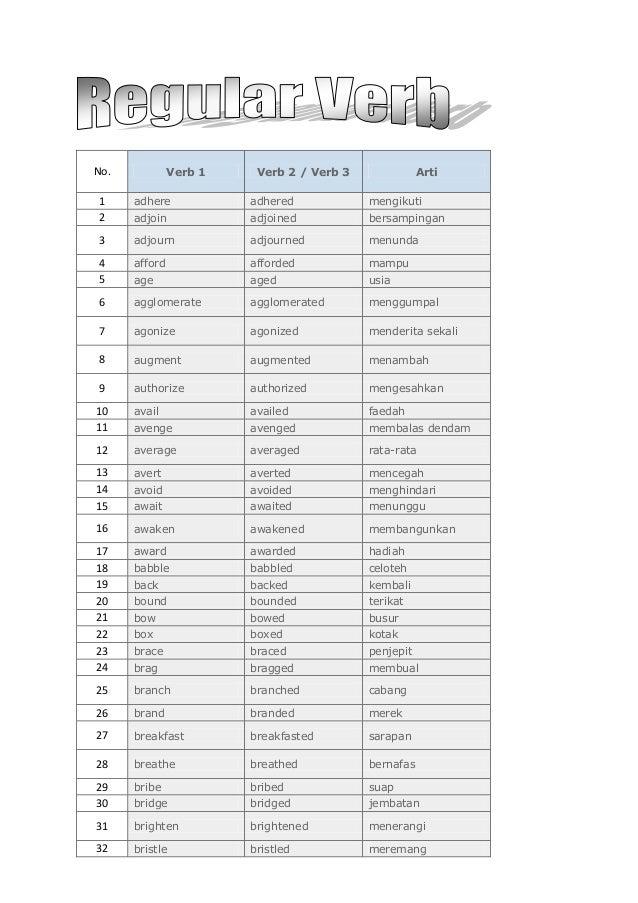 Regular Verbs List Tense