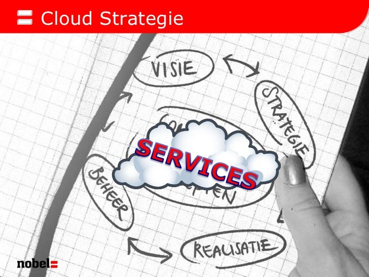 Cloud Strategie<br />SERVICES<br />