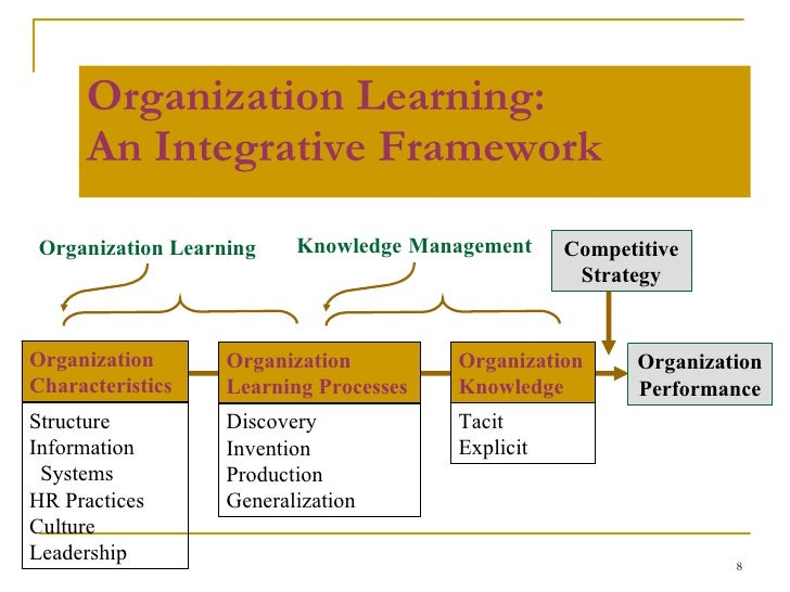 the knowledge worker and learning organization management essay Once you learn to motivate and lead knowledge workers, you'll discover that it's unnecessary to develop a specialized management approach for millennials instead, understand the needs of the knowledge worker, then implement a consistent leadership style and practice for all ages.