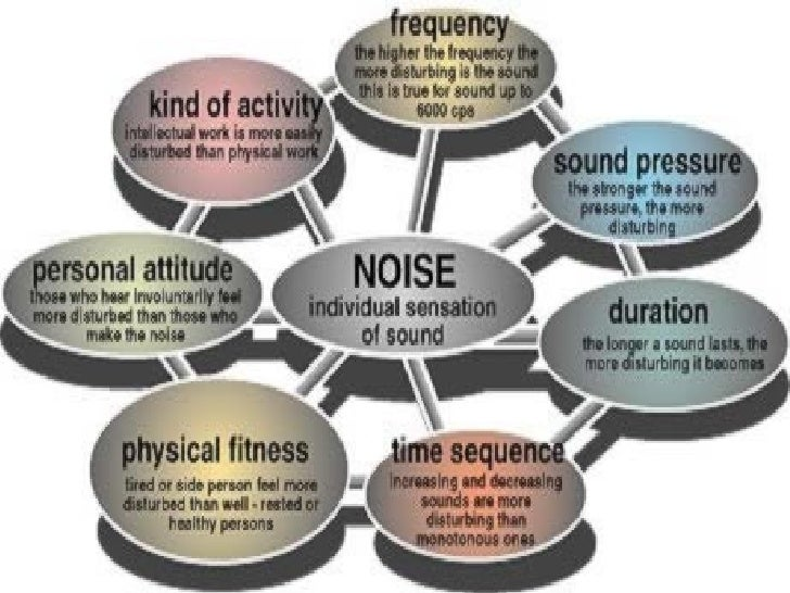 effects of noise pollution on mental
