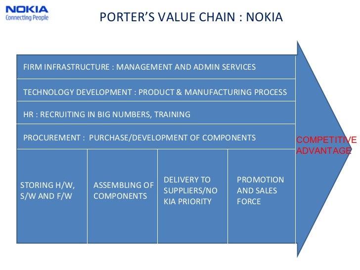 value chain nokia