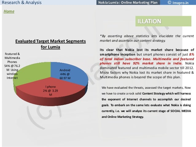 marketing strategy for nokia india Samsung has surpassed nokia in cellphone sales, effectively ending nokia's 14-year run as the world's top handset maker, according to reports from ihs isuppli and strategy analytics released late thursday friday morning didn't bring much better news for the former handset leader, either: standard.