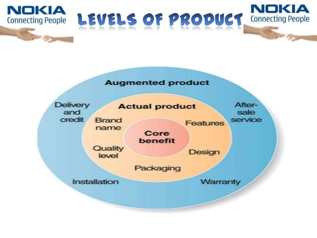 nokia case study analysis Why corporate giants fail to change by julian birkinshaw may 8, 2013 — last week, i taught a case study on the decline of nokia to my mba students i asked them, why did nokia fall from industry leadership to also-ran.