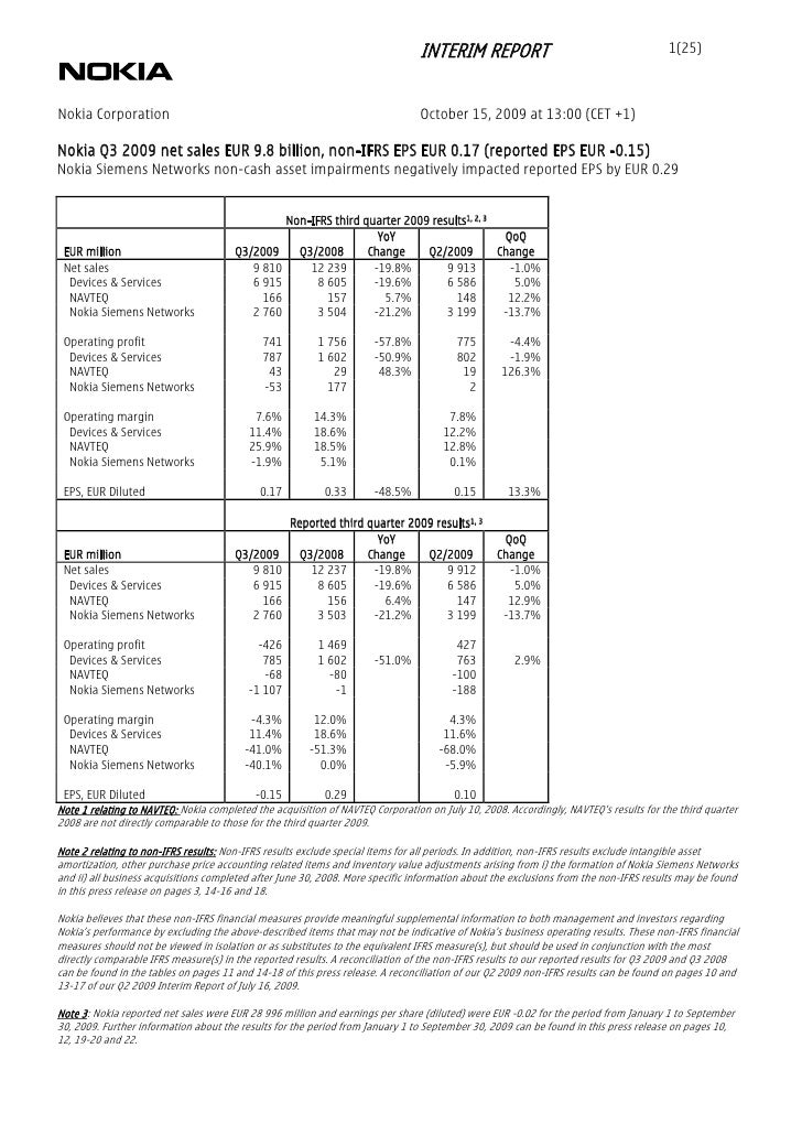 INTERIM REPORT                                        1(25)    Nokia Corporation                                          ...