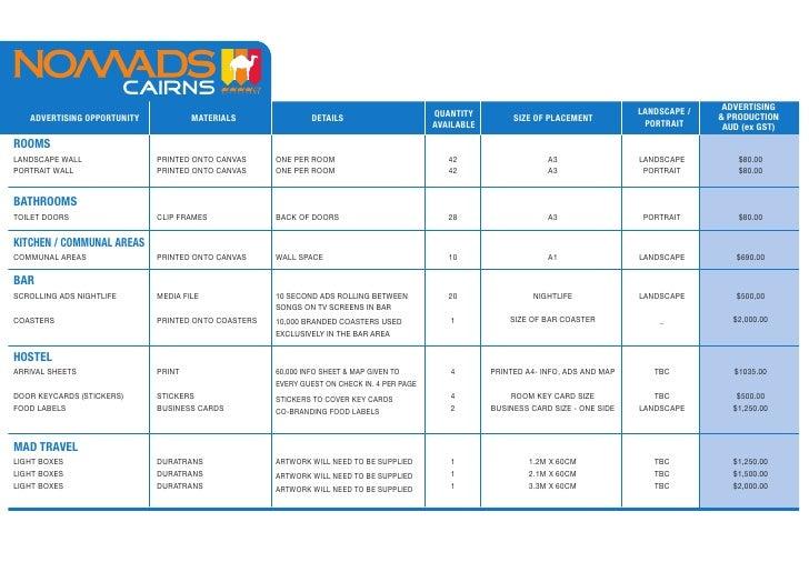 Nomads Spreadsheet 10[1]