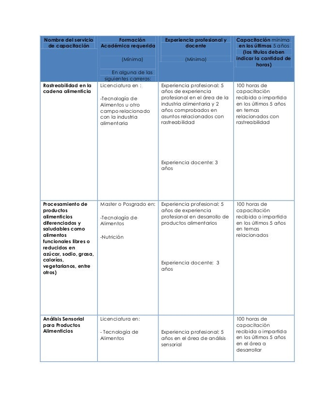 Nombre del servicio de capacitación Formación Académica requerida (Mínima) En alguna de las siguientes carreras: Experienc...