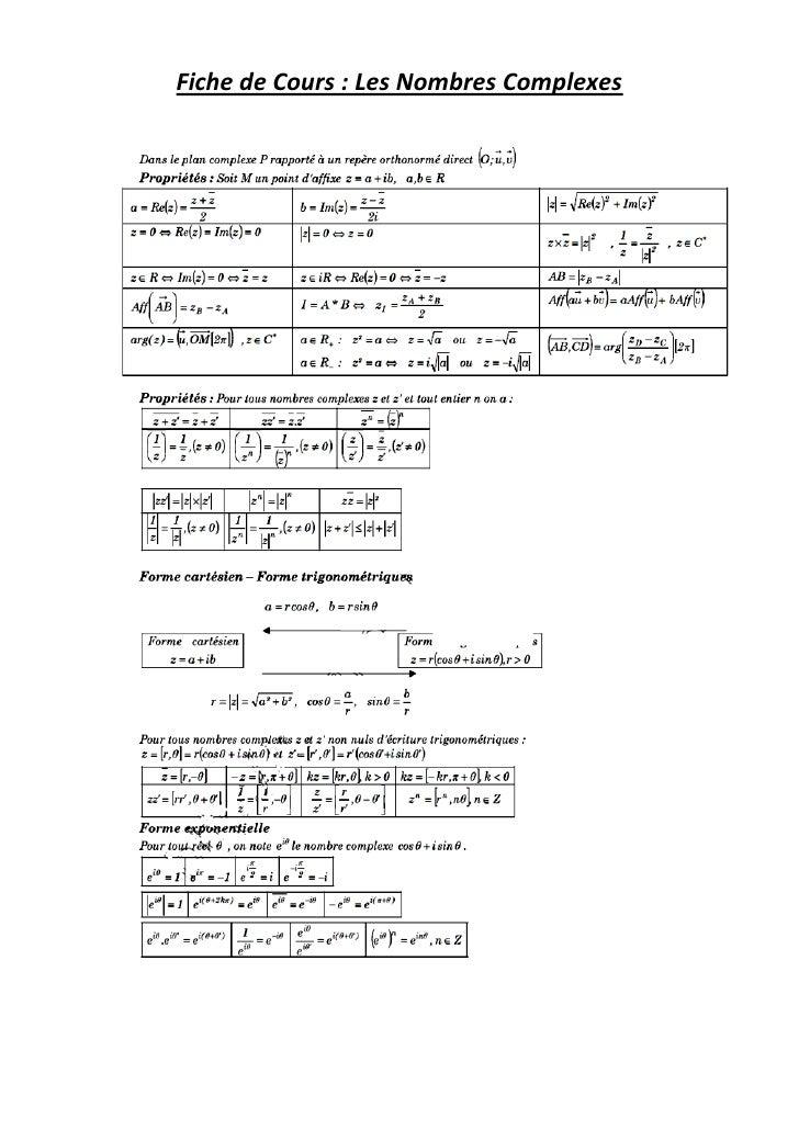 Cours sur les Nombres complexes par WinAkademy Soutien Scolaire
