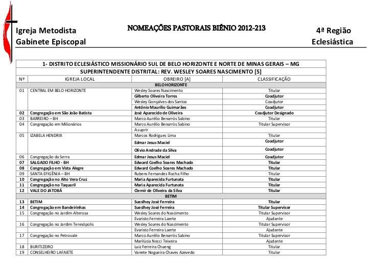 Igreja Metodista                         NOMEAÇÕES PASTORAIS BIÊNIO 2012-213                             4ª RegiãoGabinete...