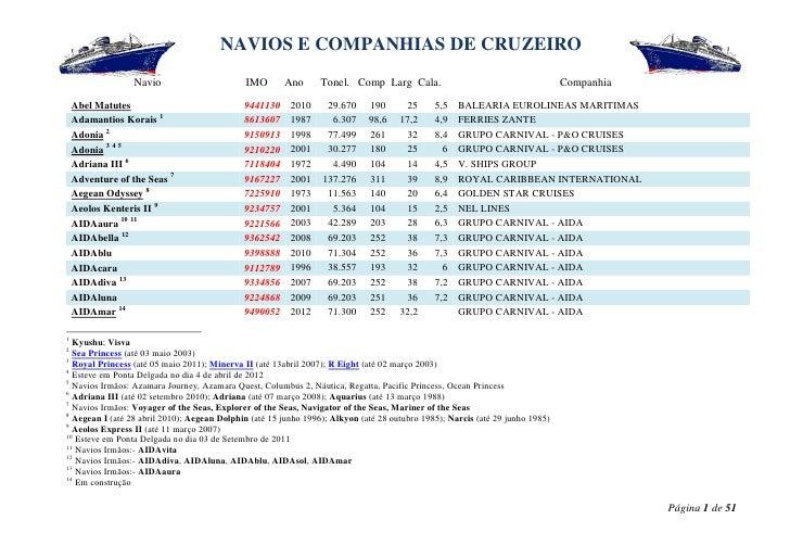 NAVIOS E COMPANHIAS DE CRUZEIRO                  Navio                      IMO       Ano       Tonel. Comp Larg Cala.    ...