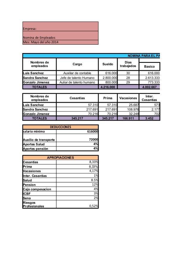 Empresa: Nomina de Empleados Mes: Mayo del año 2014 NOMINA PARA EL PAGO DE EMPLEADOS Cargo Sueldo DEVENGADO Basico Luis Sa...