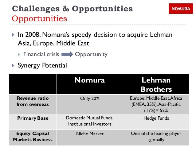 nomura lehman acquisition essay Nomura international will today announce that it has bought the fixed income  divisions of lehman brothers in a deal that is believed to be worth just  the  acquisition, revealed today in the daily telegraph, will also see the.