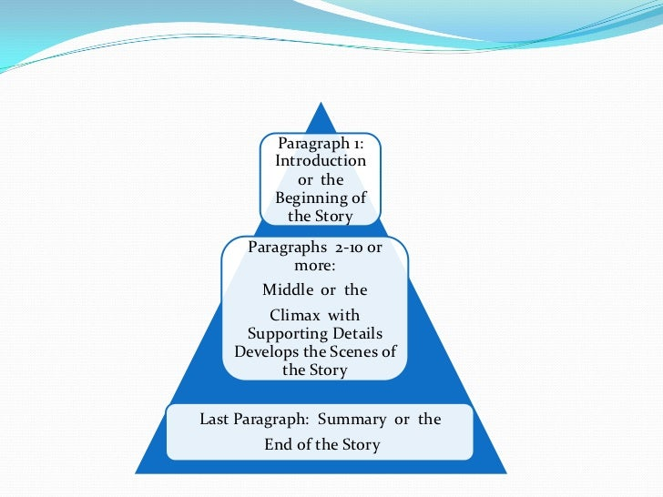 parts of a personal narrative essay Narrative essay writing  structural details of parts of the essay,  how can a person make certain his or her personal narrative essay excludes any drawback.