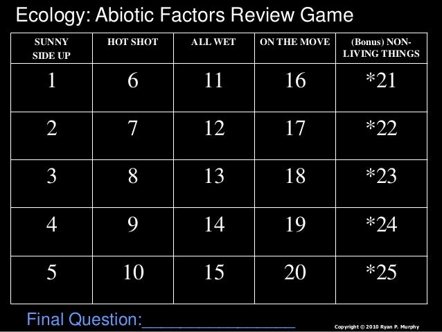 Ecology non living abiotic factors powerpoint review game quiz