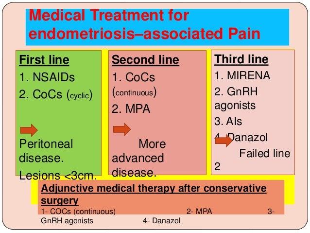 Danazol For Endometriosis Surgery