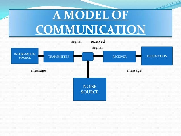 verbal and non verbal comunications Nonverbal communication is as important as verbal communication, especially when interviewing for a job here's how to use these skills at an interview.
