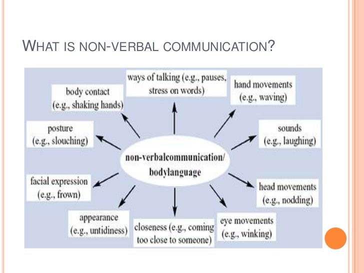 the three main areas of non verbal communication What are verbal skills and why are they important especially when discussion is focused in areas of controversy or or non-verbal signals (nodding.