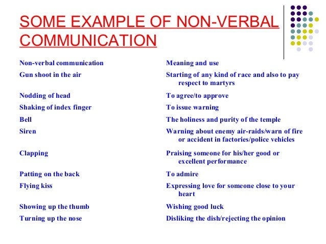 Nonverbal communication essay outline