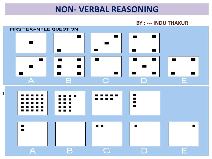 NON- VERBAL REASONING                     BY : --- INDU THAKUR1.