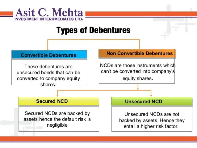 unsecured debentures vs equity A debenture is a medium to long-term debt format that is used by large companies to borrow money - it is the most common form of long-term loans that is issued.