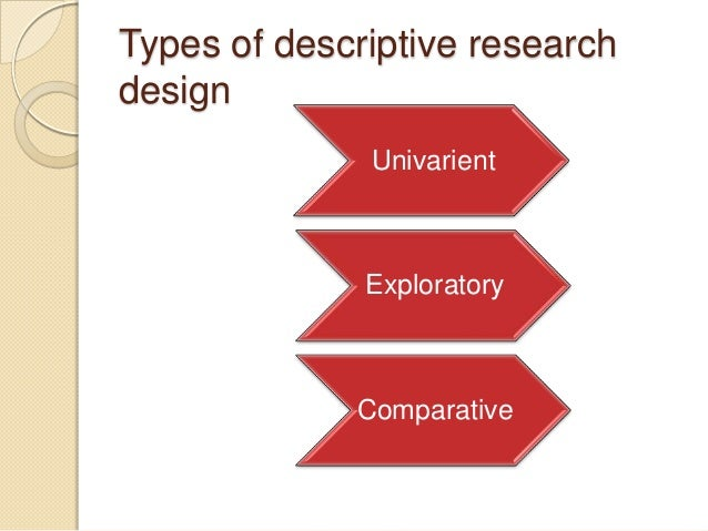 types of descriptive research Research comprises creative and systematic work undertaken to increase the stock of knowledge there are two major types of empirical research design.