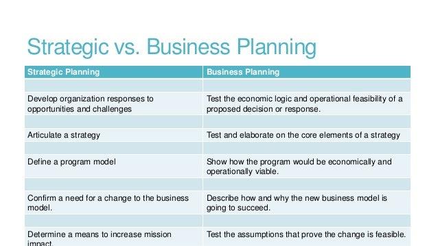 Nonprofit Business Plan Template. Department Of Social Development