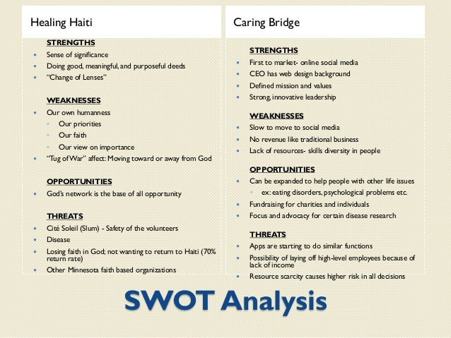 SWOT analysis of nonprofit health care clinic