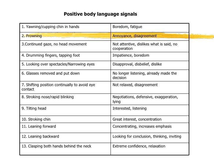 body language examples flirting There are many different flirting techniques that rely on body language for example, holding a person's gaze from across the room for longer than a second conveys interest, while avoiding eye contact is usually a sign of a behavior known as postural echo is a body language characteristic that conveys attraction.