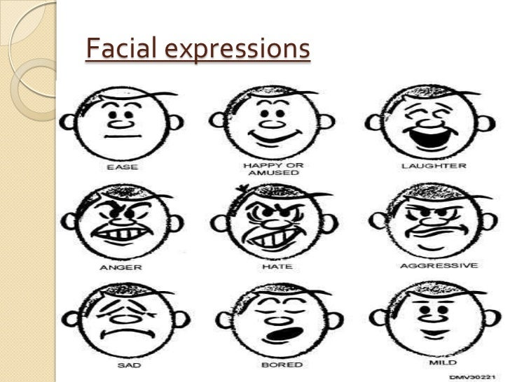 communication and facial expressions Start studying gestural communication and facial expressions learn vocabulary, terms, and more with flashcards, games, and other study tools.