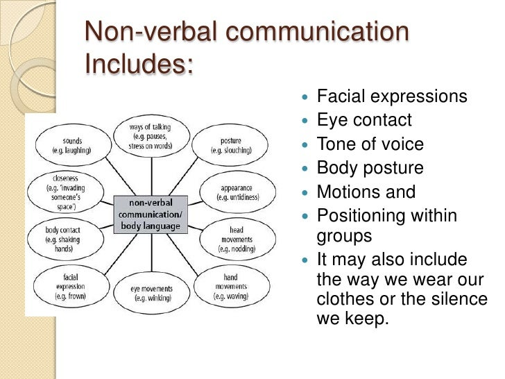 difference between verbal and non verbal communication What is the real division between verbal and non verbal communication in terms of significance in our interactions.