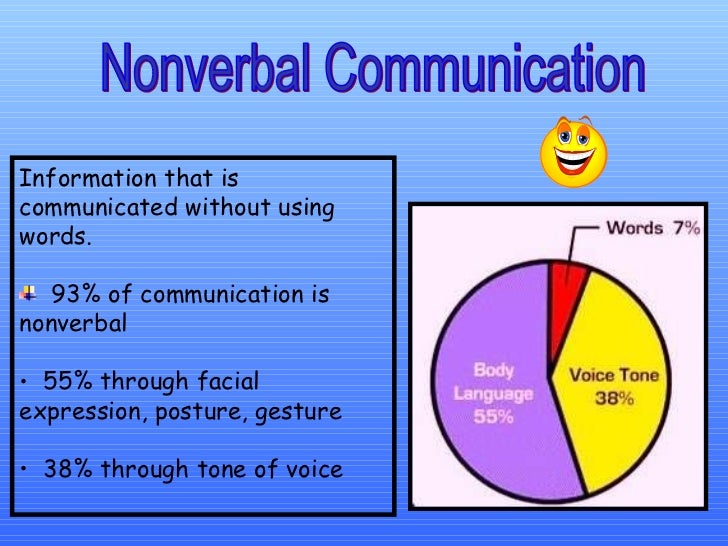 an overview of the use of non verbal expressions for communication Nonverbal behavior and nonverbal communication have tended to be used 1see fridlund expressions do convey information about the individual's emotional state, but.