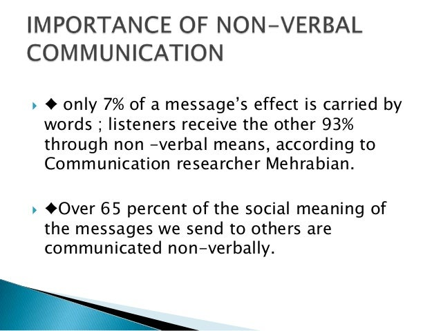 discuss the importance of non verbal Our page on non-verbal communication explains that non-verbal communication is vital to ensuring understanding during speech this page is one of two on 'types of non-verbal communication', and covers the importance of the face and voice.