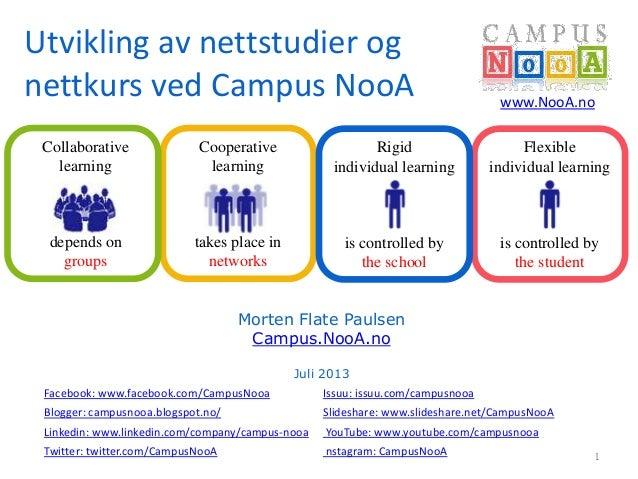 Utvikling av nettstudier og nettkurs ved Campus NooA Morten Flate Paulsen Campus.NooA.no Juli 2013 1 Facebook: www.faceboo...
