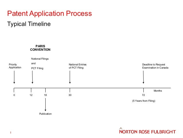 norton rose fulbright application help